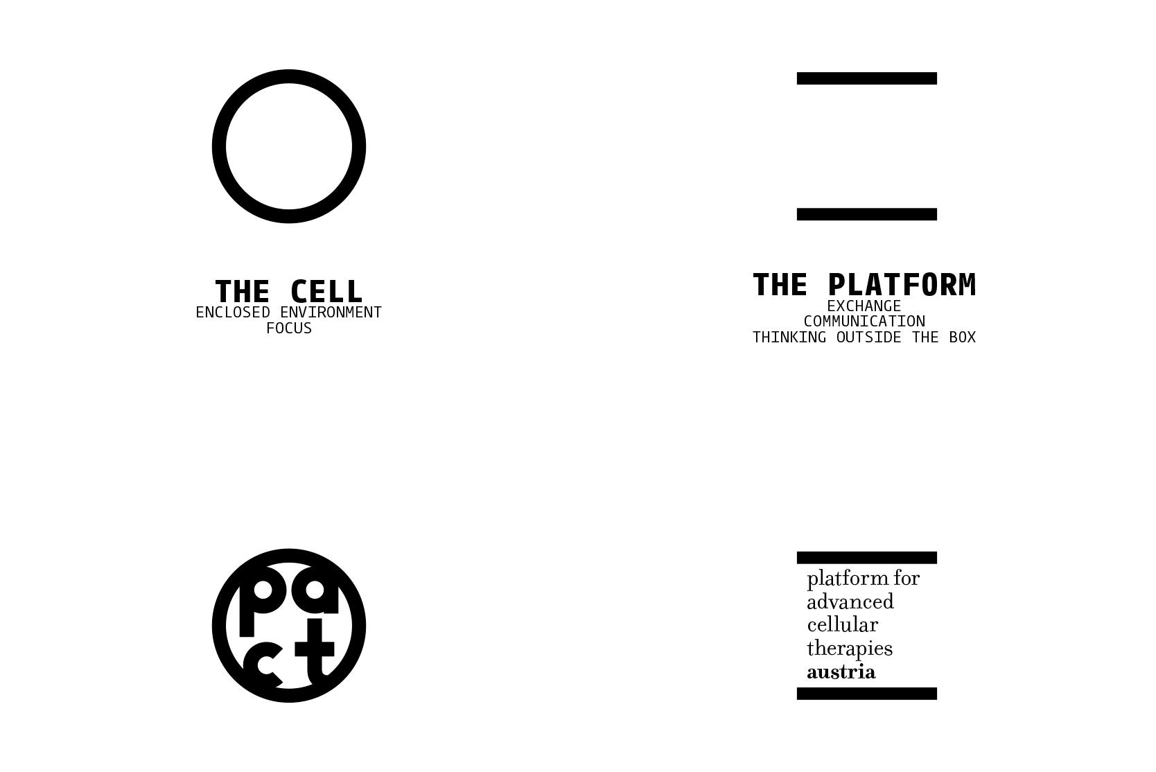 pact: Process